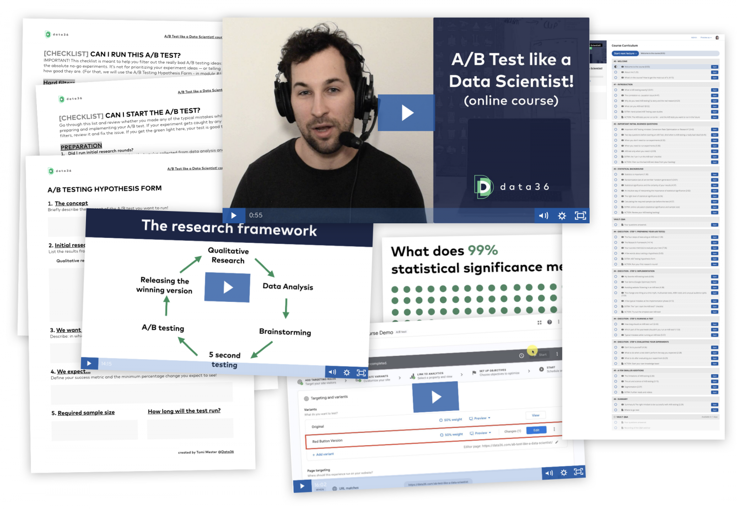 ab testing course content
